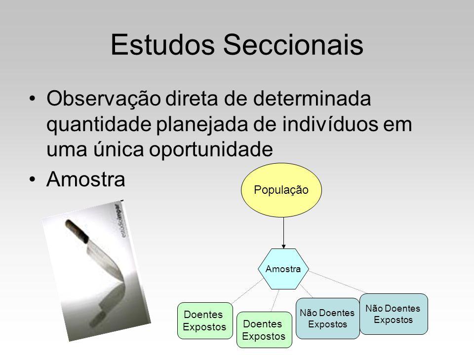 Estudos Seccionais Observação direta de determinada quantidade planejada de indivíduos em uma única oportunidade.