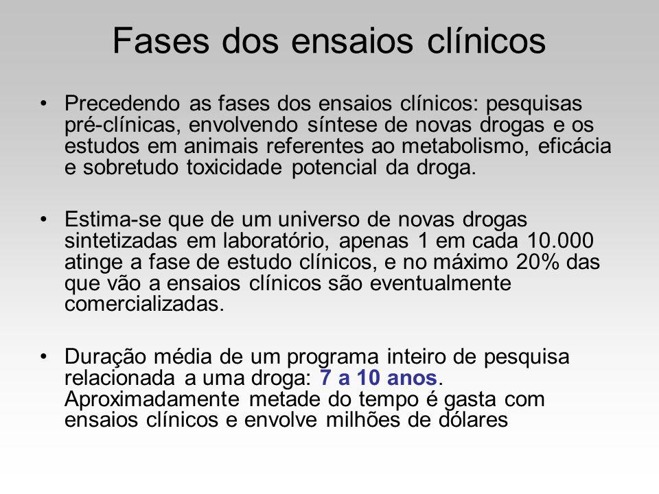Fases dos ensaios clínicos