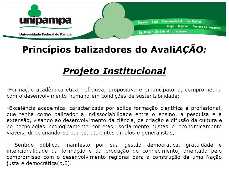 Princípios balizadores do AvaliAÇÃO: Projeto Institucional