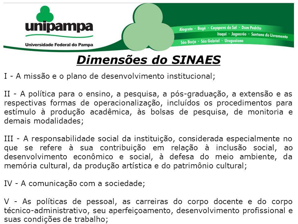 COMISSÃO PRÓPRIA DE AVALIAÇÃO (CPA) Dimensões do SINAES