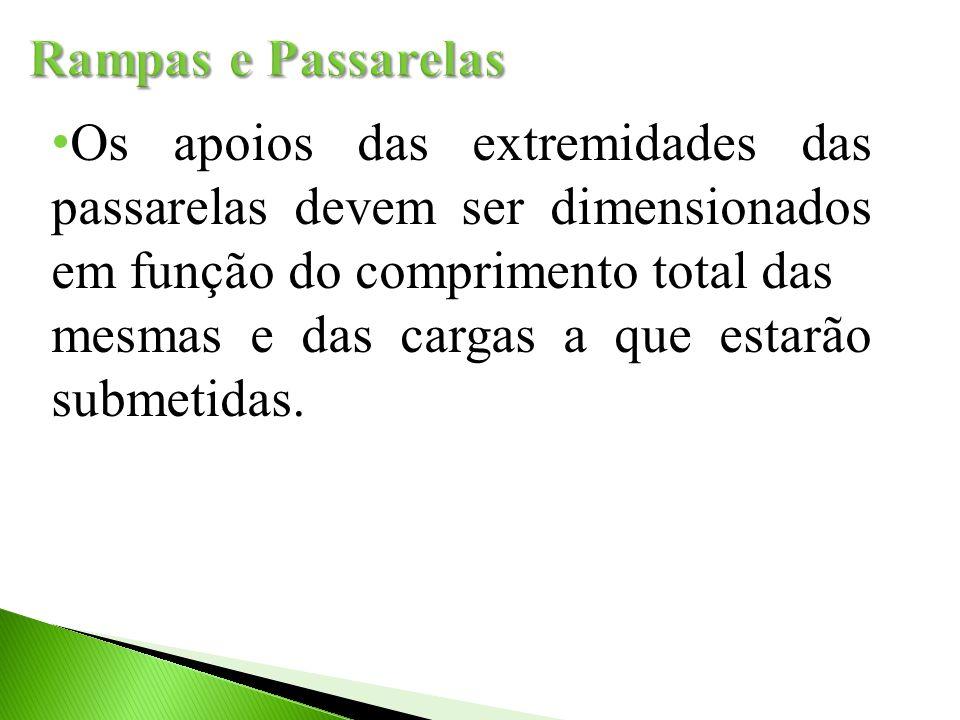 Rampas e Passarelas Os apoios das extremidades das passarelas devem ser dimensionados em função do comprimento total das.
