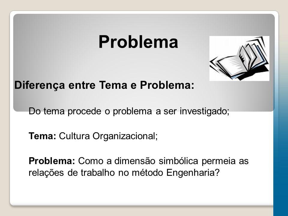 Problema Diferença entre Tema e Problema: