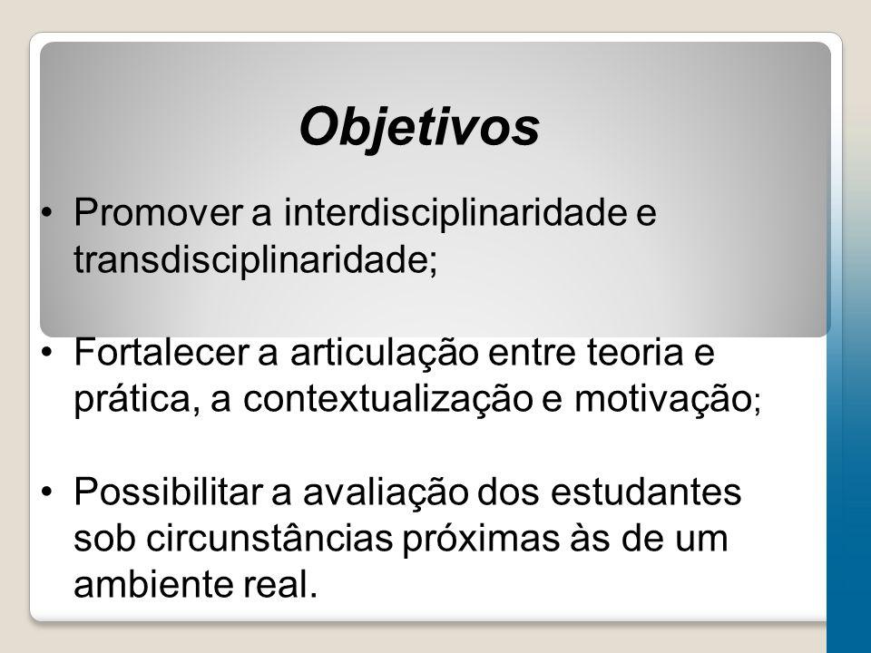 Objetivos Promover a interdisciplinaridade e transdisciplinaridade;