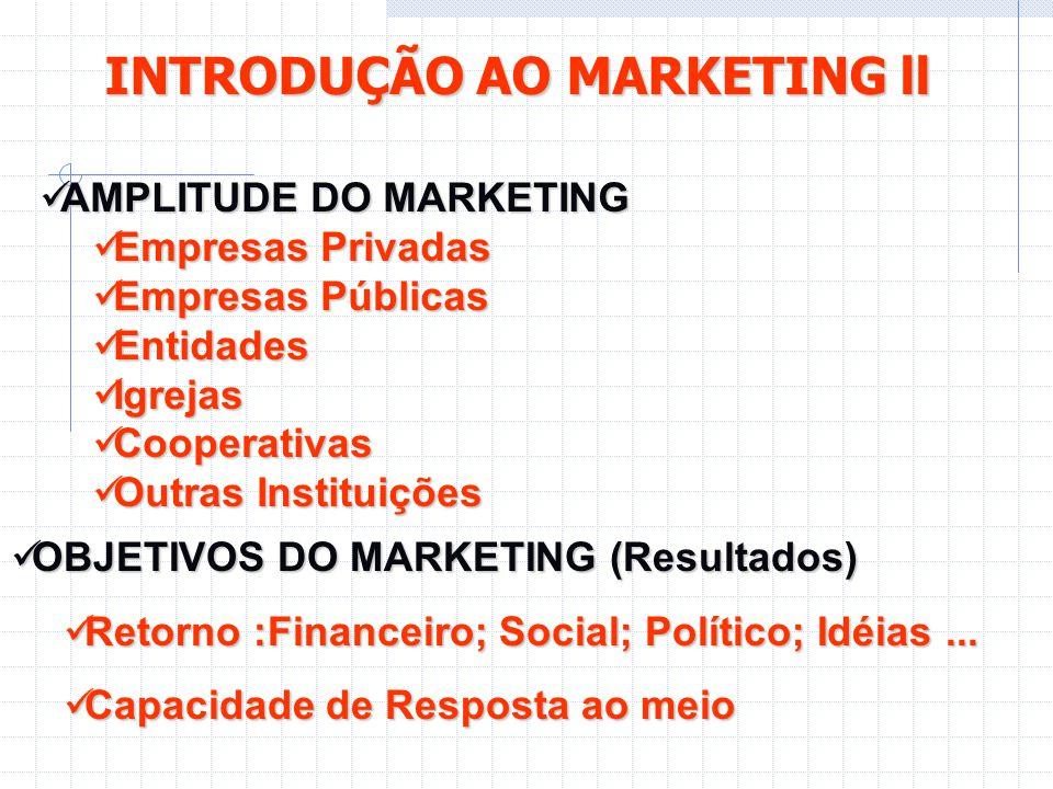 INTRODUÇÃO AO MARKETING ll
