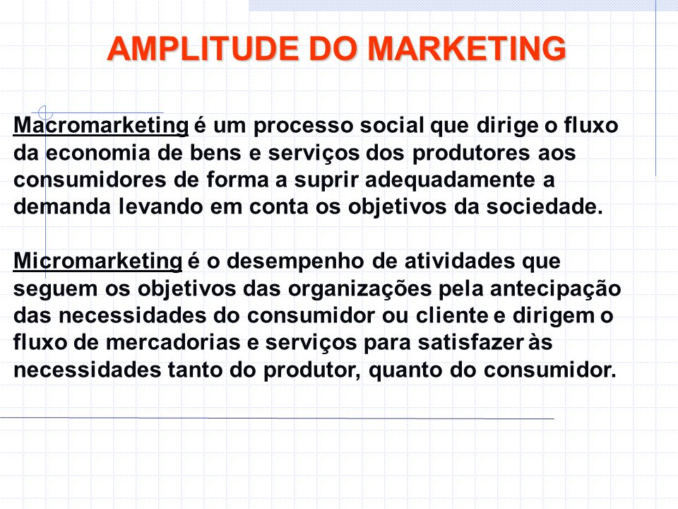 AMPLITUDE DO MARKETING