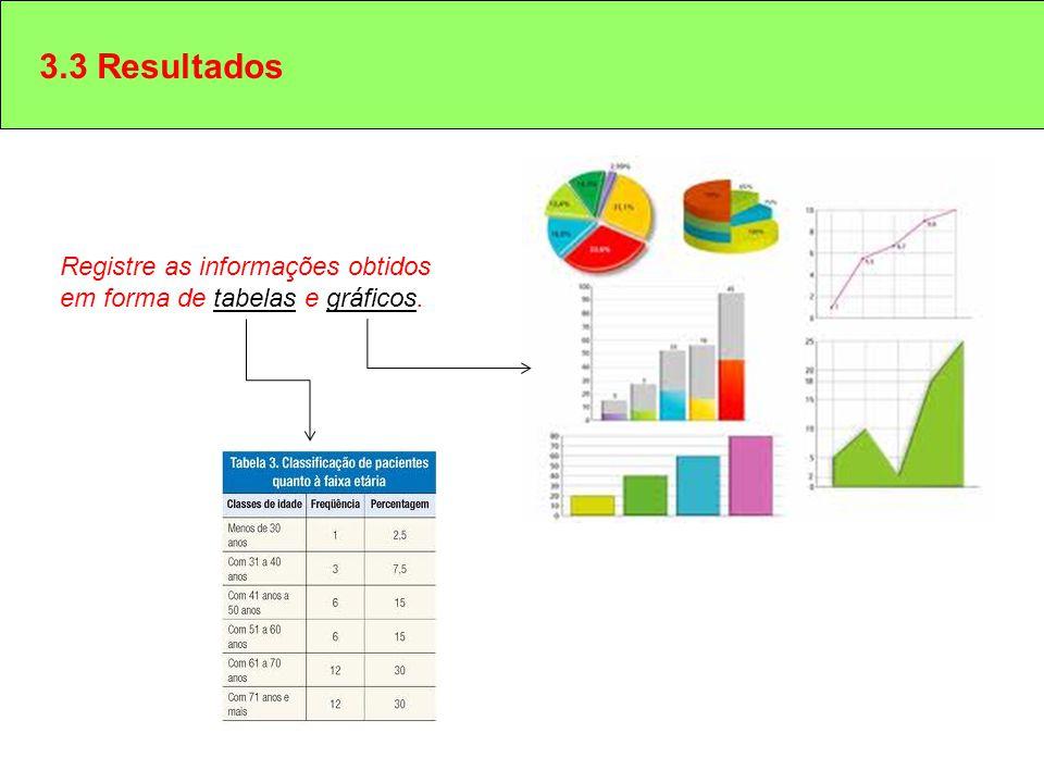 3.3 Resultados Registre as informações obtidos em forma de tabelas e gráficos.