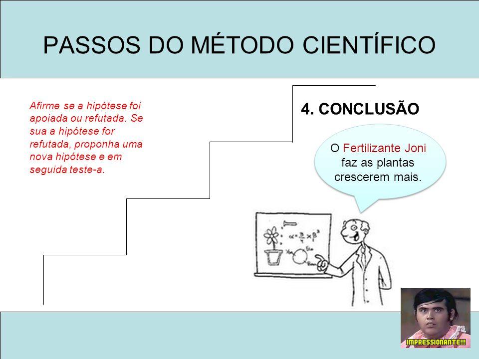 PASSOS DO MÉTODO CIENTÍFICO