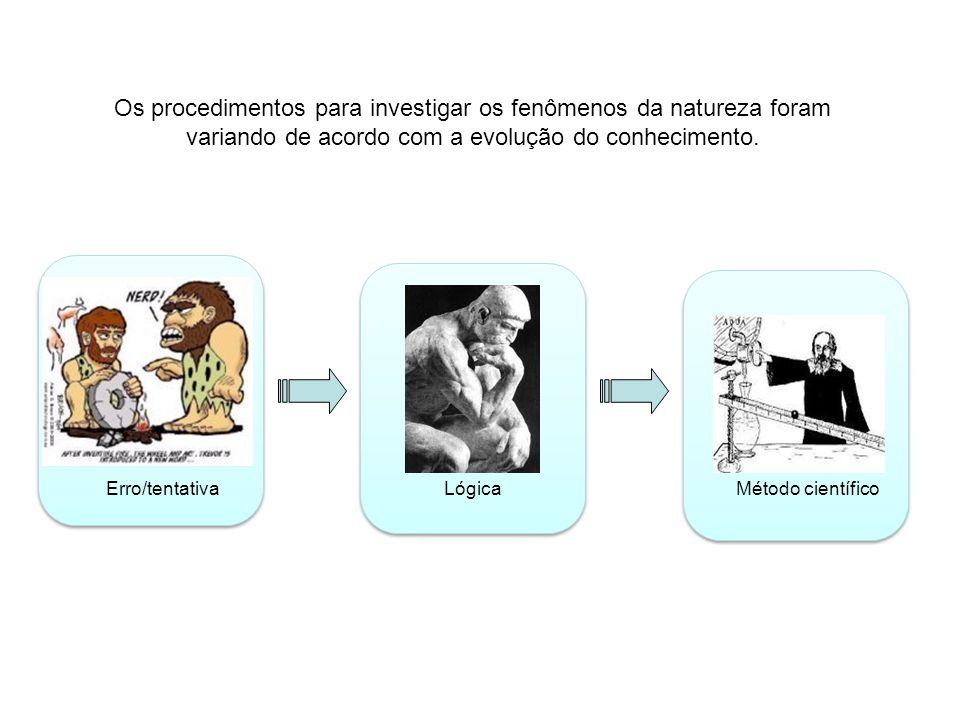 Os procedimentos para investigar os fenômenos da natureza foram variando de acordo com a evolução do conhecimento.