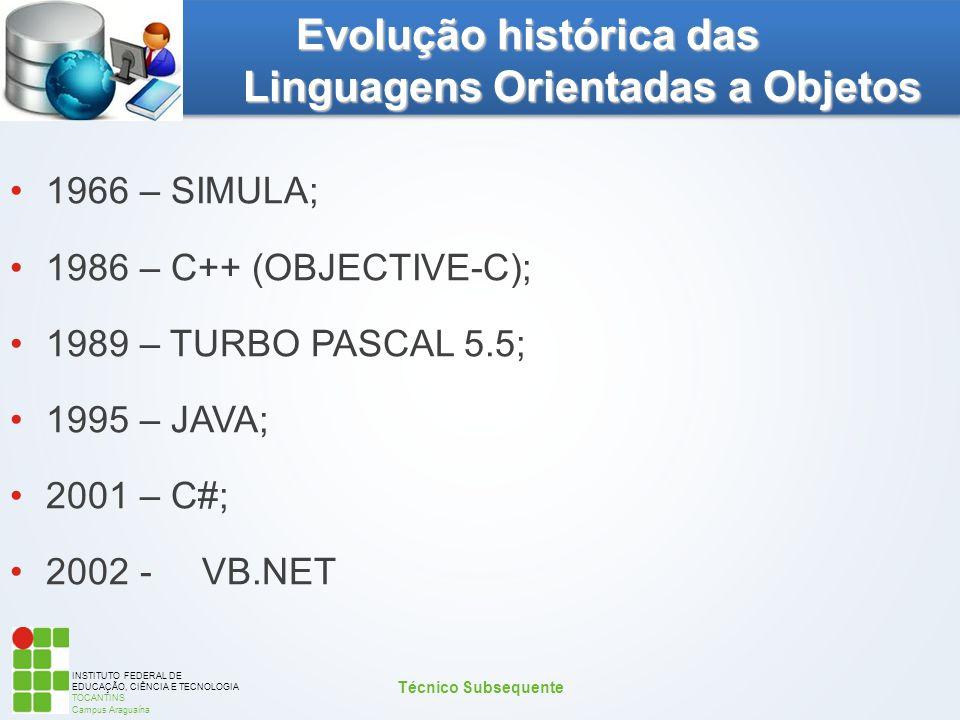 Evolução histórica das Linguagens Orientadas a Objetos