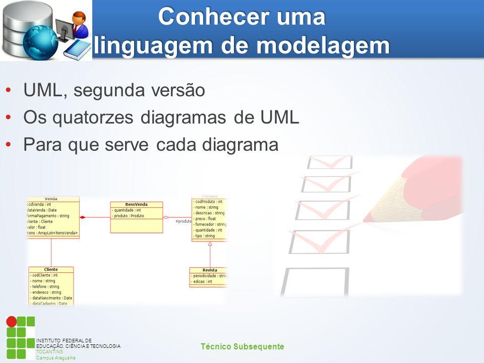 Conhecer uma linguagem de modelagem