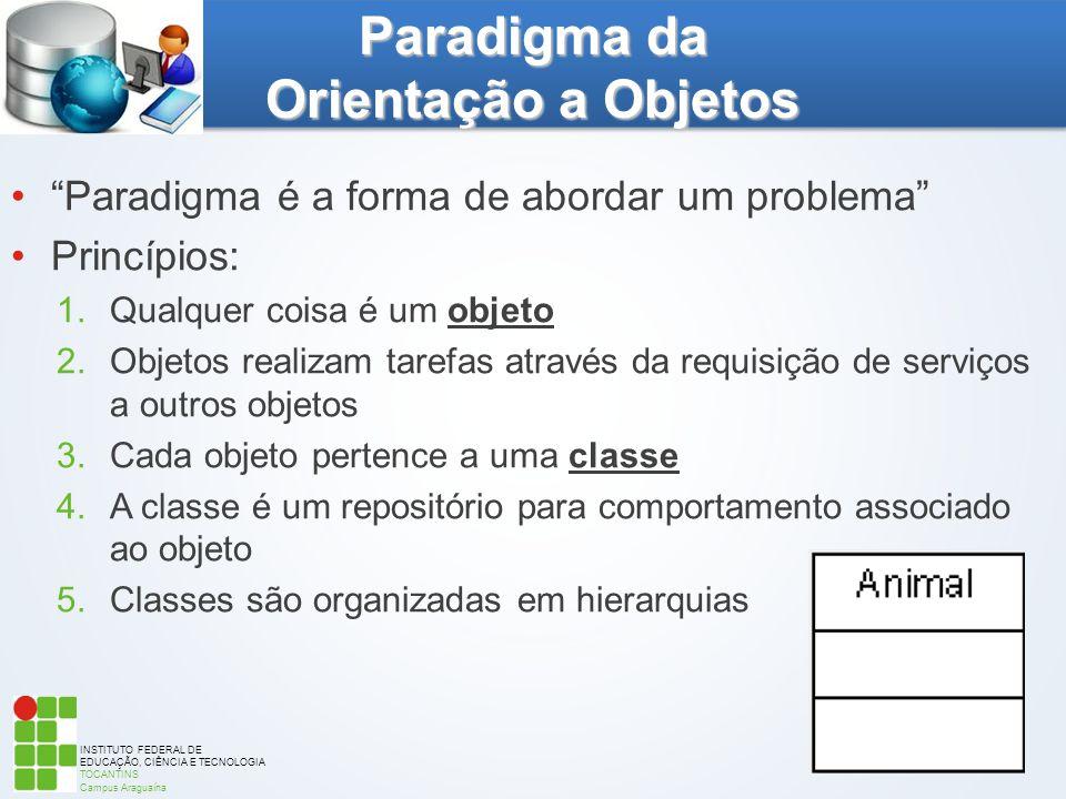 Paradigma da Orientação a Objetos
