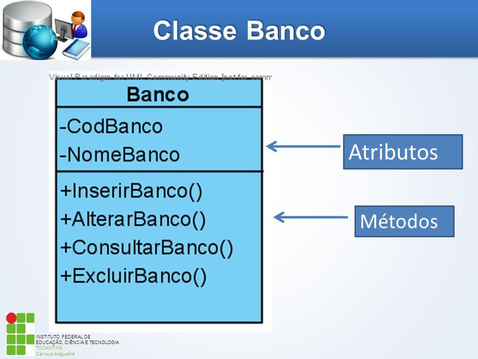 Classe Banco Atributos Métodos