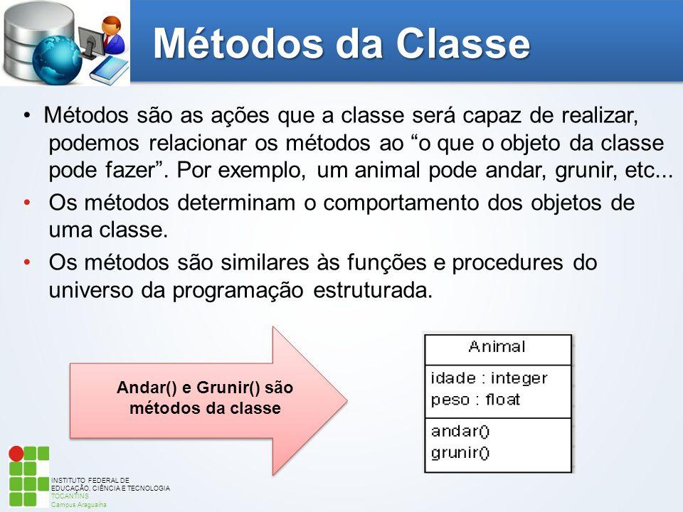 Métodos da Classe