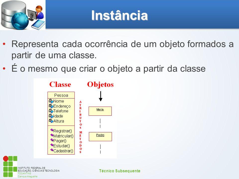 Instância Representa cada ocorrência de um objeto formados a partir de uma classe. É o mesmo que criar o objeto a partir da classe.