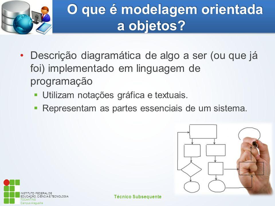 O que é modelagem orientada a objetos