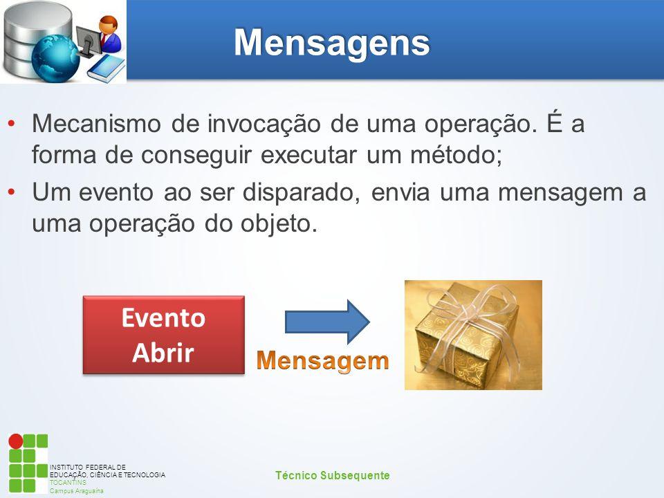 Mensagens Evento Abrir
