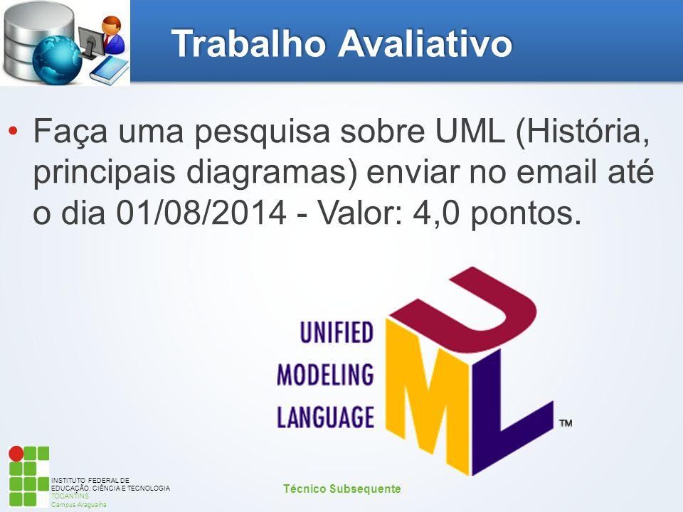 Trabalho Avaliativo Faça uma pesquisa sobre UML (História, principais diagramas) enviar no email até o dia 01/08/2014 - Valor: 4,0 pontos.