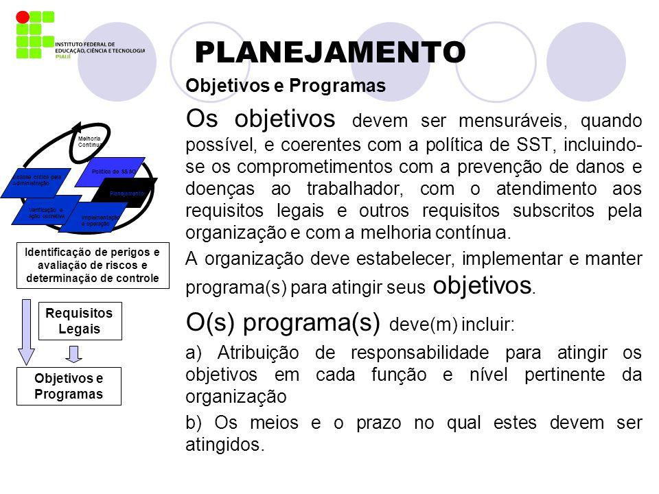 PLANEJAMENTO Objetivos e Programas.
