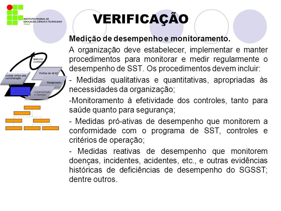 VERIFICAÇÃO Medição de desempenho e monitoramento.