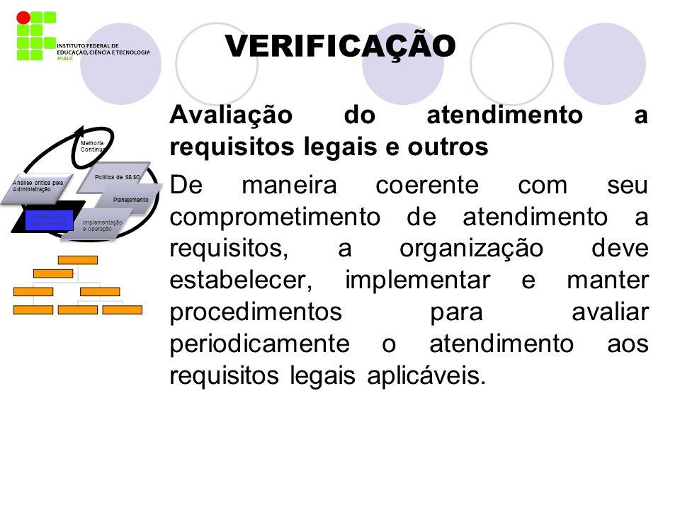 VERIFICAÇÃO Avaliação do atendimento a requisitos legais e outros