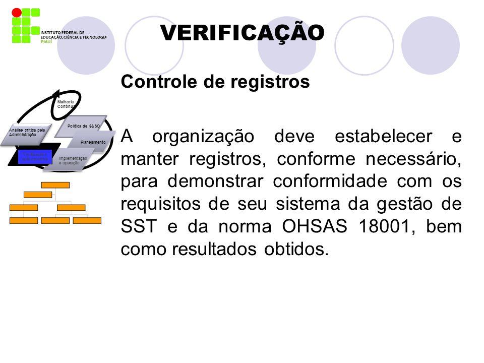 VERIFICAÇÃO Controle de registros