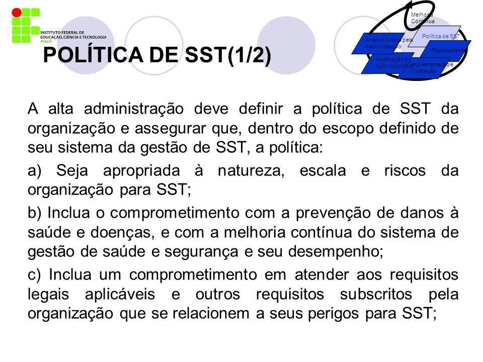 Política de SST Planejamento. Implementação e. Operação. Verificação e. Ação Corretiva. Análise Crítica pela.