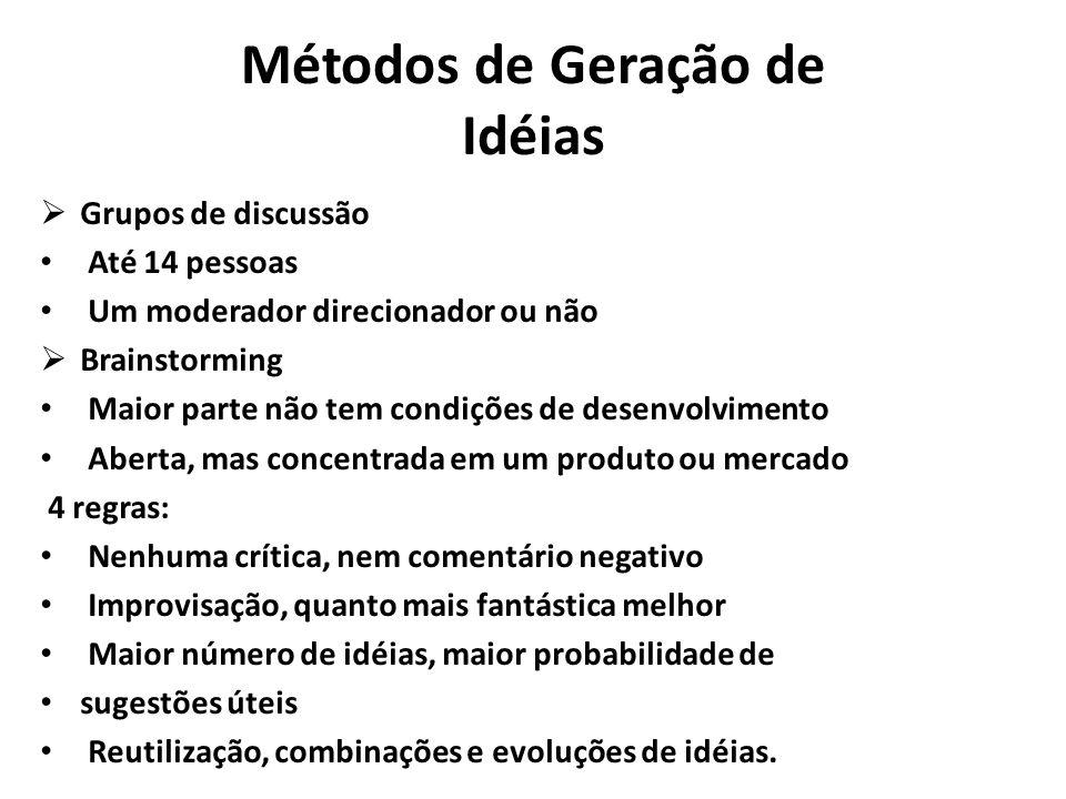 Métodos de Geração de Idéias