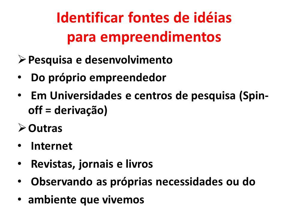 Identificar fontes de idéias para empreendimentos