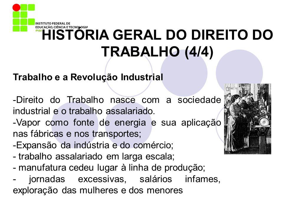 HISTÓRIA GERAL DO DIREITO DO TRABALHO (4/4)