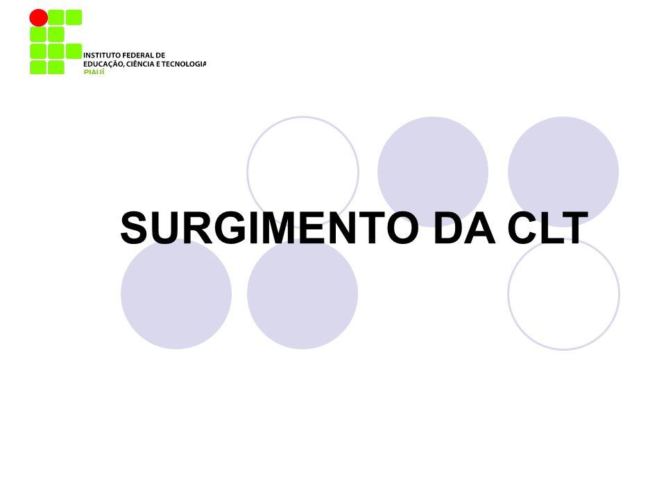 SURGIMENTO DA CLT