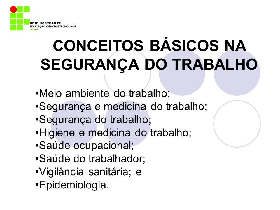 CONCEITOS BÁSICOS NA SEGURANÇA DO TRABALHO