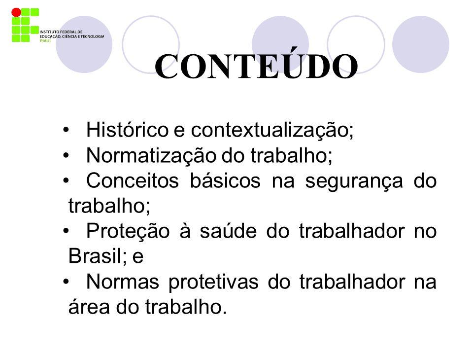 CONTEÚDO Histórico e contextualização; Normatização do trabalho;