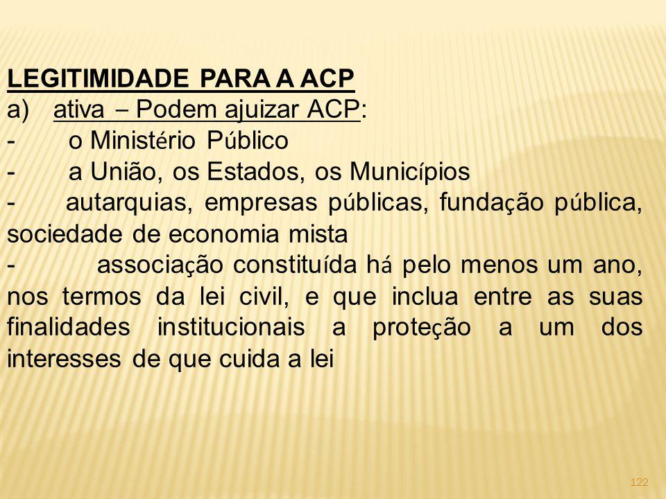 LEGITIMIDADE PARA A ACP