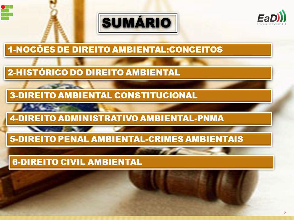 SUMÁRIO 1-NOCÕES DE DIREITO AMBIENTAL:CONCEITOS