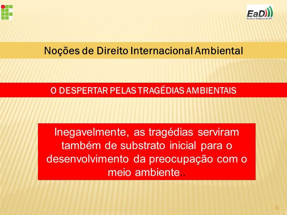 Noções de Direito Internacional Ambiental