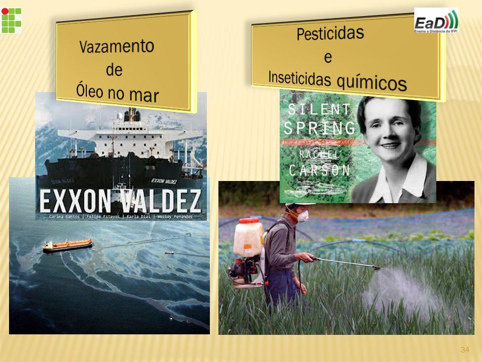 Vazamento de Óleo no mar Pesticidas e Inseticidas químicos