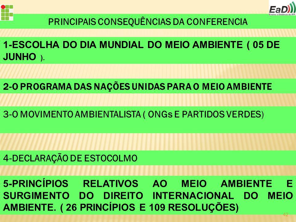 PRINCIPAIS CONSEQUÊNCIAS DA CONFERENCIA
