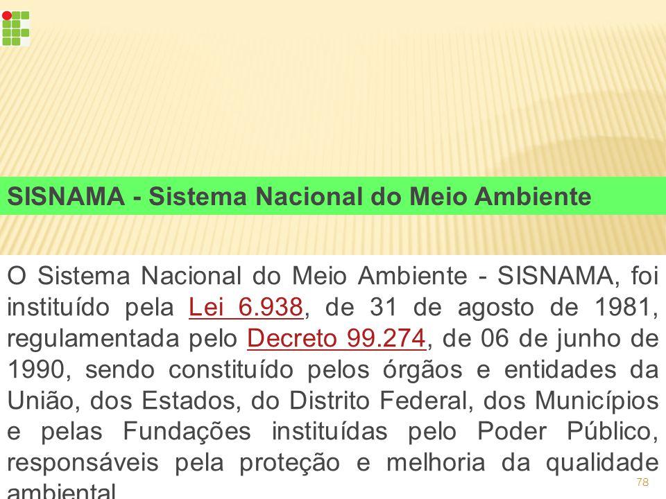 SISNAMA - Sistema Nacional do Meio Ambiente