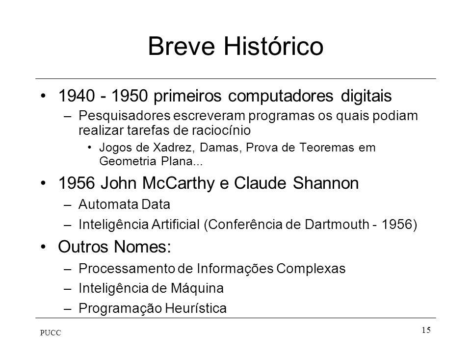 Breve Histórico 1940 - 1950 primeiros computadores digitais