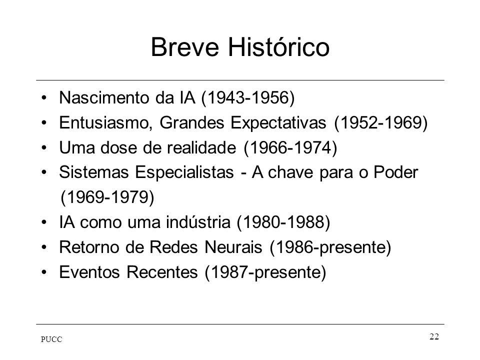 Breve Histórico Nascimento da IA (1943-1956)