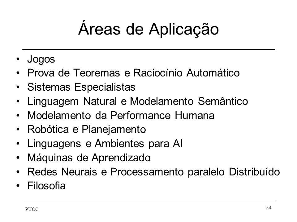 Áreas de Aplicação Jogos Prova de Teoremas e Raciocínio Automático