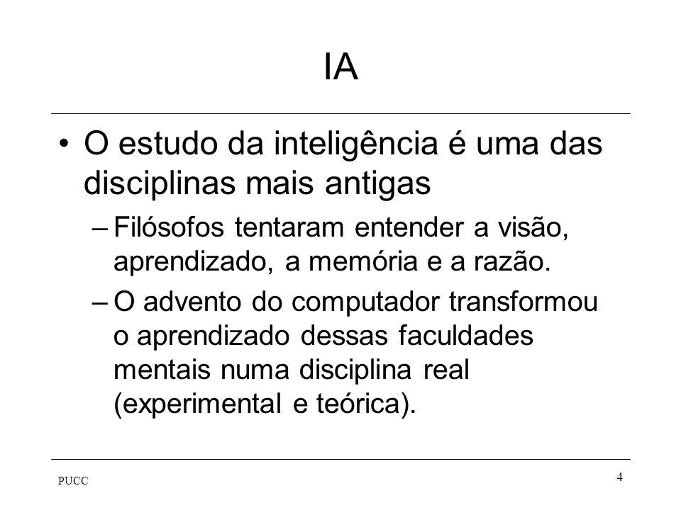 IA O estudo da inteligência é uma das disciplinas mais antigas