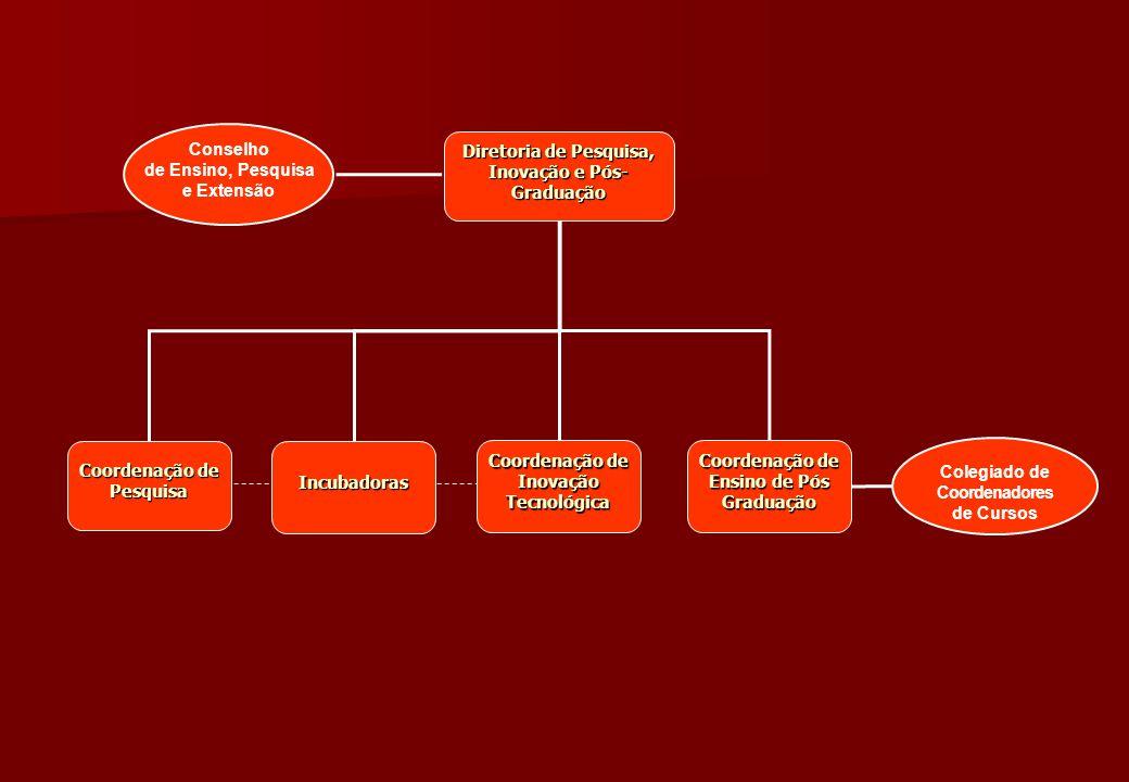 Diretoria de Pesquisa, Inovação e Pós-Graduação