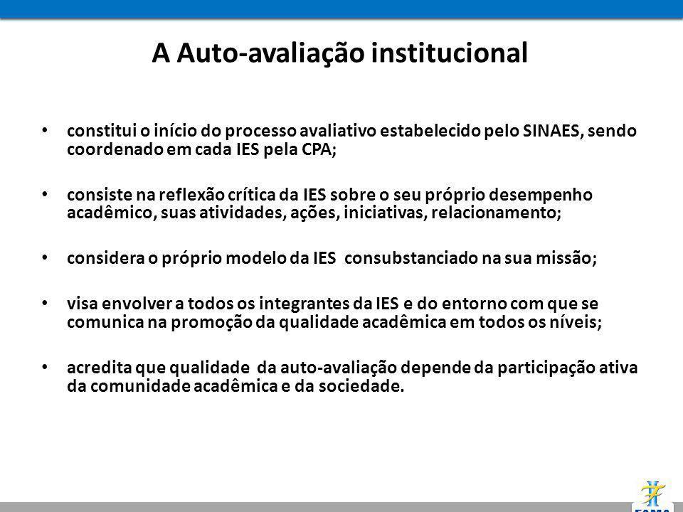 A Auto-avaliação institucional