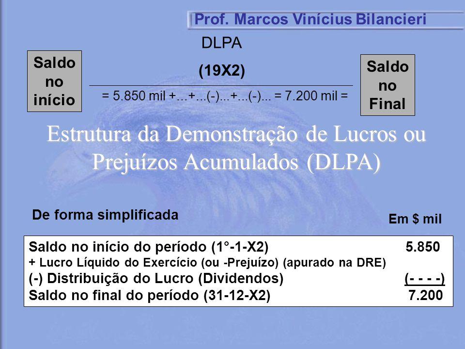 Estrutura da Demonstração de Lucros ou Prejuízos Acumulados (DLPA)