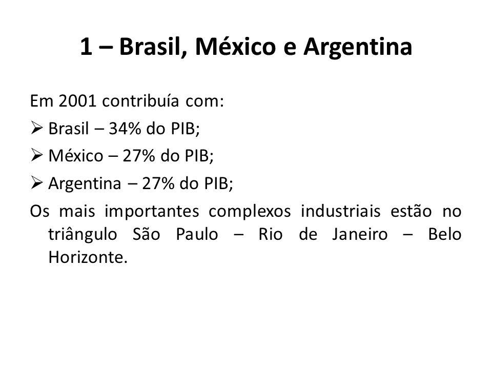 1 – Brasil, México e Argentina