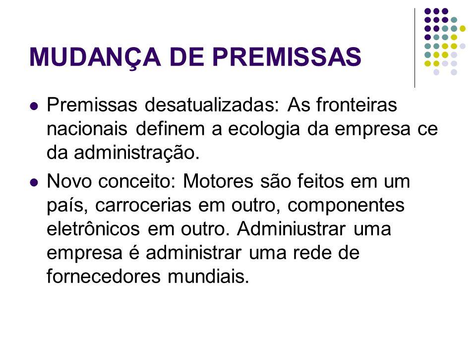 MUDANÇA DE PREMISSAS Premissas desatualizadas: As fronteiras nacionais definem a ecologia da empresa ce da administração.