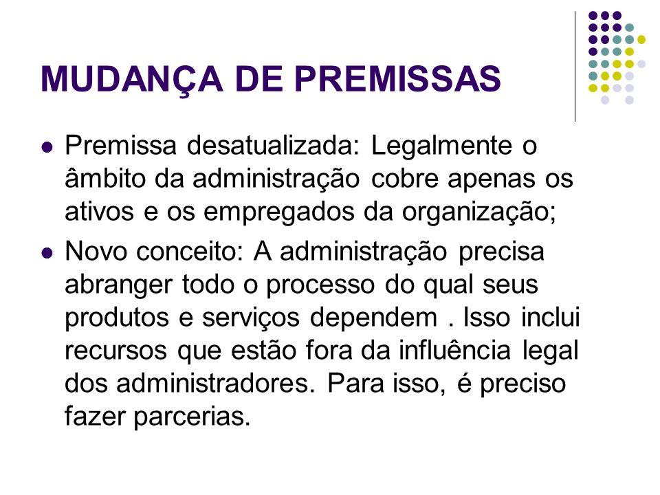 MUDANÇA DE PREMISSAS Premissa desatualizada: Legalmente o âmbito da administração cobre apenas os ativos e os empregados da organização;