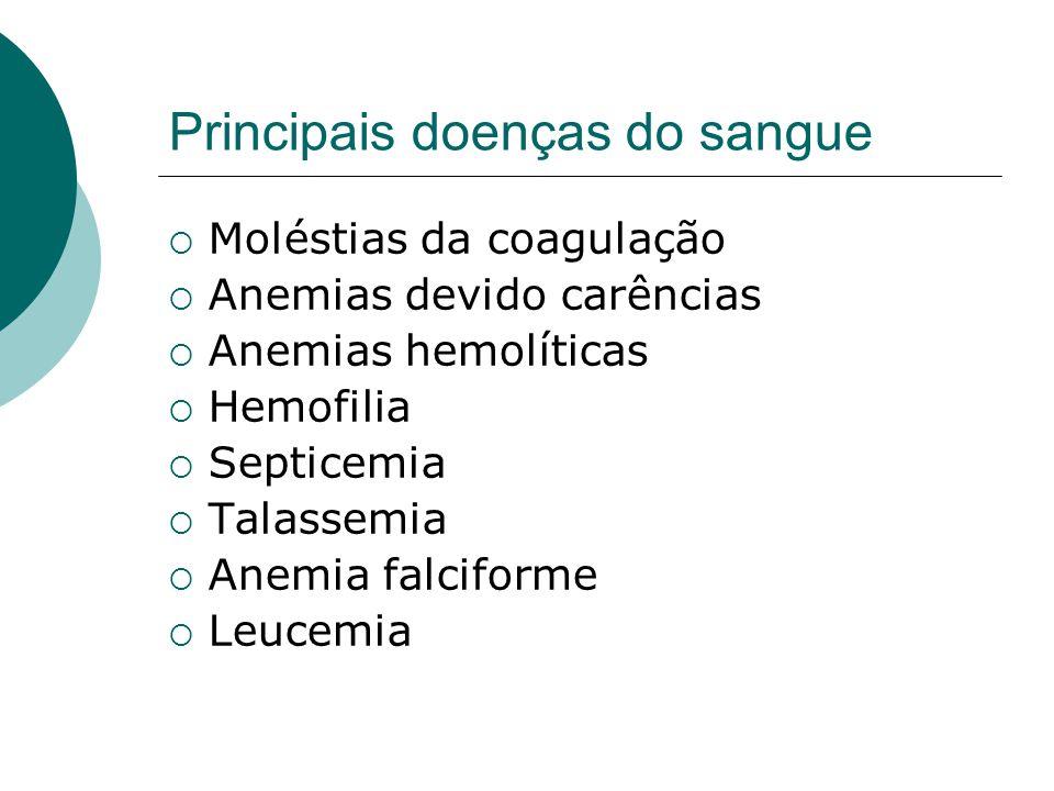 Principais doenças do sangue