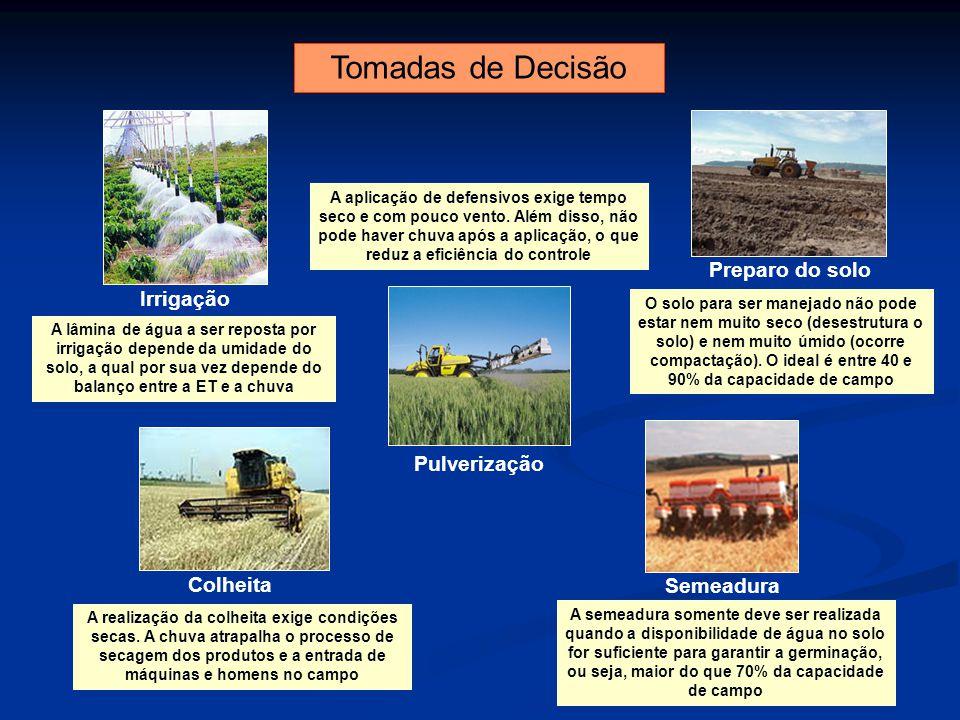 Tomadas de Decisão Irrigação Preparo do solo Pulverização Semeadura